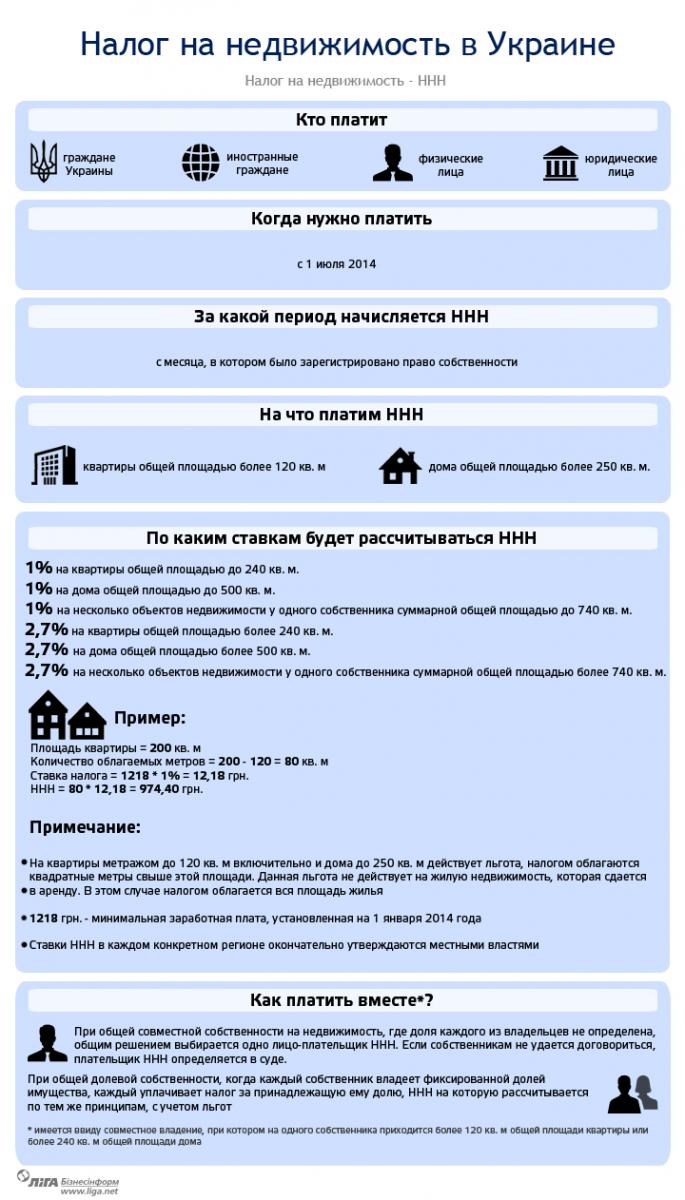 налог 2013 год: