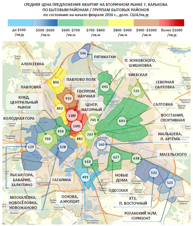 Ценовая карта вторичного рынка жилой недвижимости Харькова по состоянию на начало февраля 2016 г