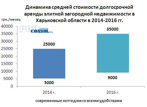 Рабочий календарь на 2016 год украина скачать
