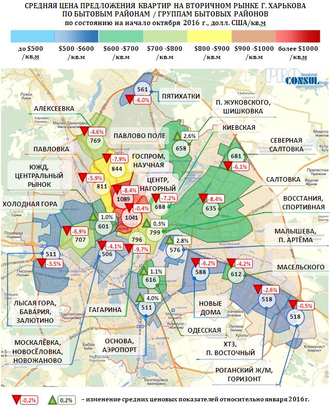 Ценовая карта вторичного рынка жилой недвижимости Харькова по состоянию на начало октября 2016 г